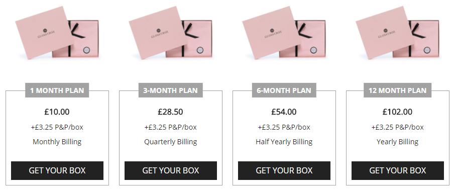 preços da glossybox